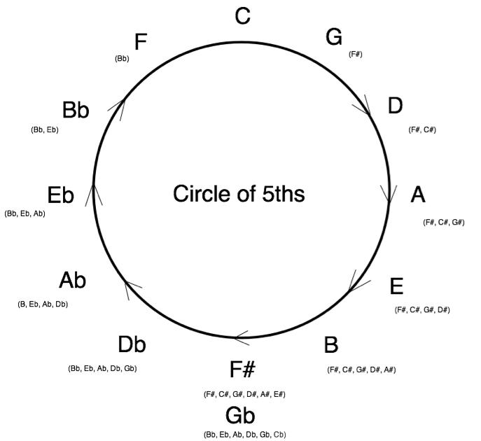 read the ruby circle pdf